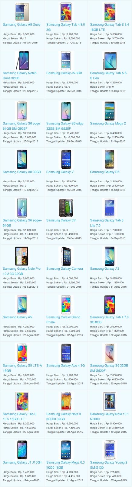 Daftar Terbaru Harga Hp Samsung Oktober 2015