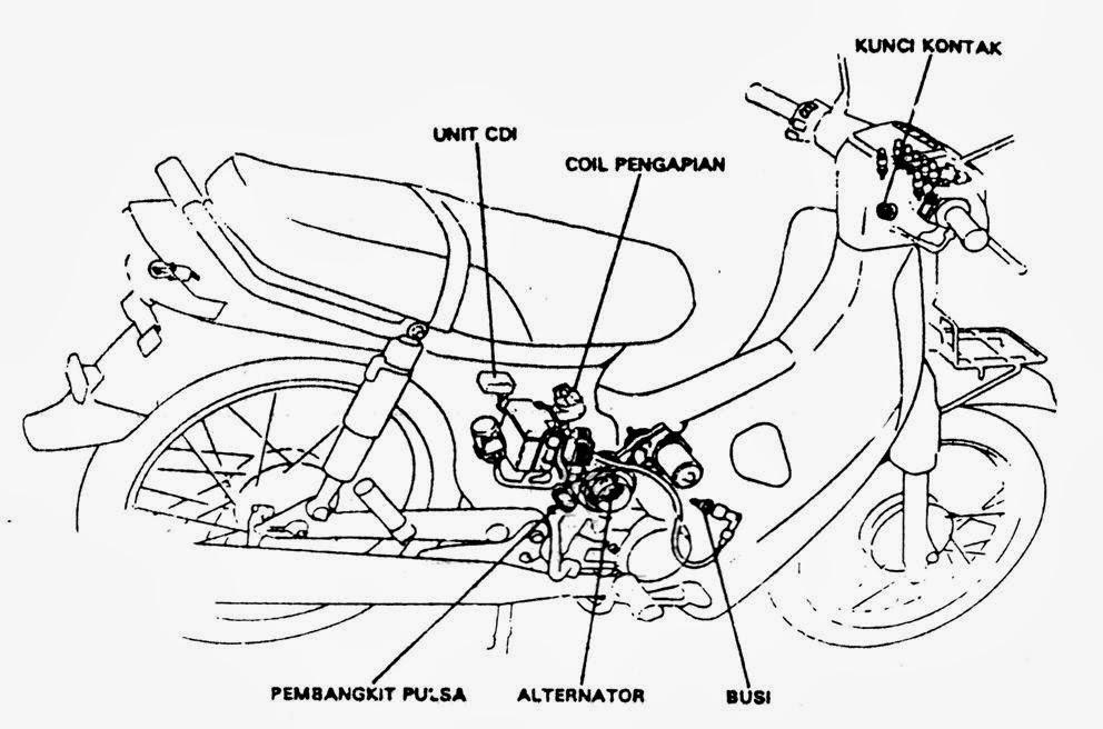Sistem pengapian sepeda motor kursus mekanik nuansa motor sistem pengapian sepeda motor ccuart Gallery