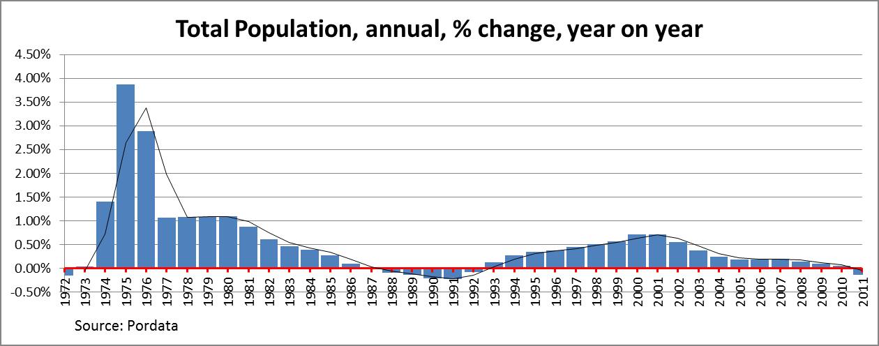 japan demographics 2013 Santa Ana