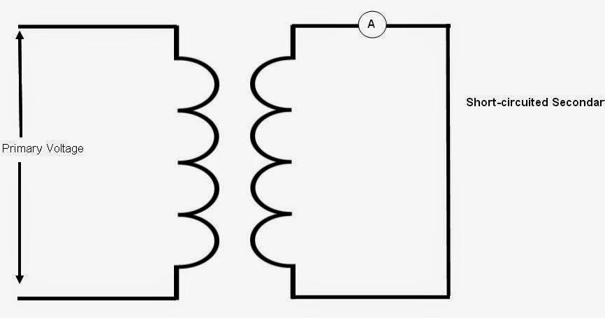electrical standards  transformer percentage impedance