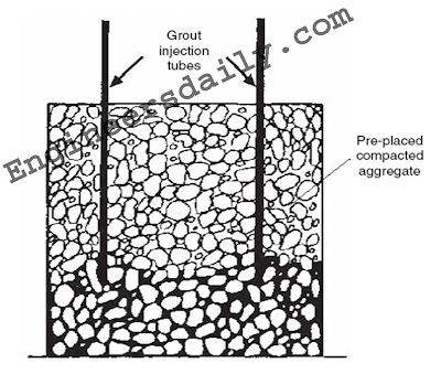 Preplaced aggregate concrete-engineersdaily