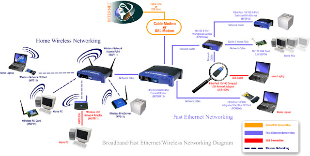what is wireless network many types of wireless communication systems exist but a distinguishing attribute of a wireless network is that communication takes place between computer