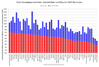 BLS: Forty-two States had Unemployment Rate Decreases in December