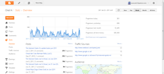 Tampilan baru Blogspot