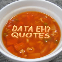 alphabet soup with DATA eh? Quotes in letters in the soup