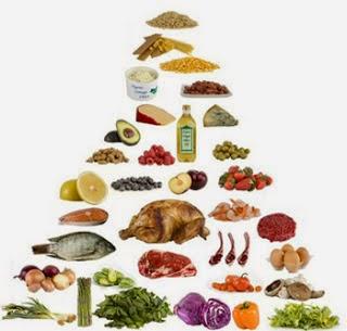 dieta nc Adición de aceites vegetales a la dieta de cabras lecheras.
