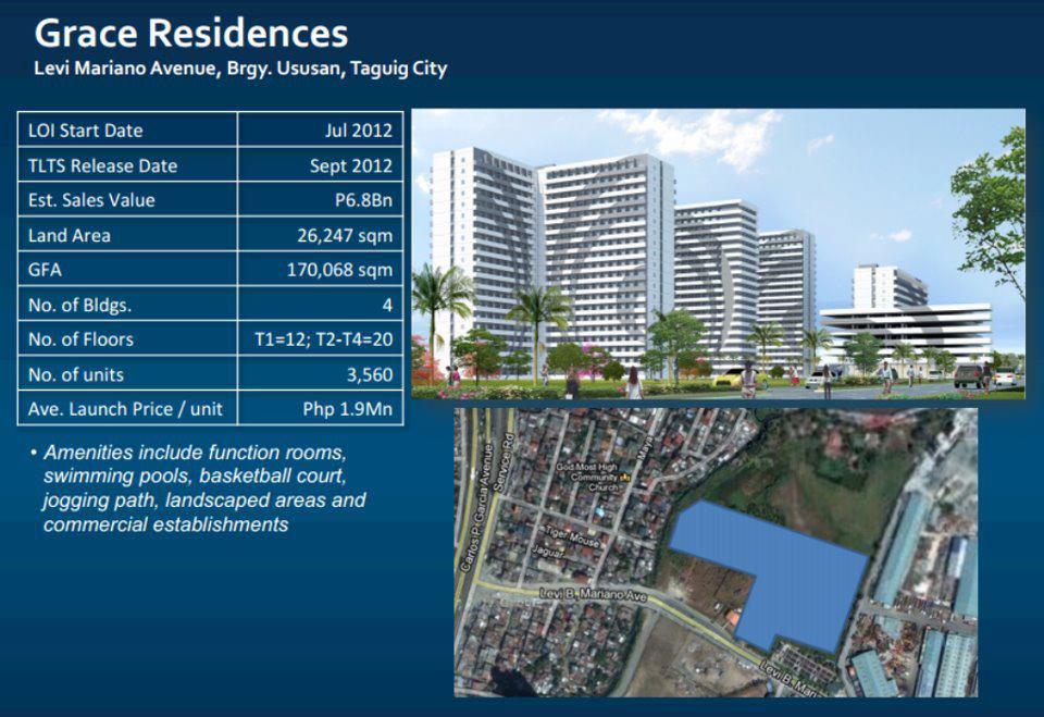 Grace Residences Taguig City By Smdc Smdc Five Star