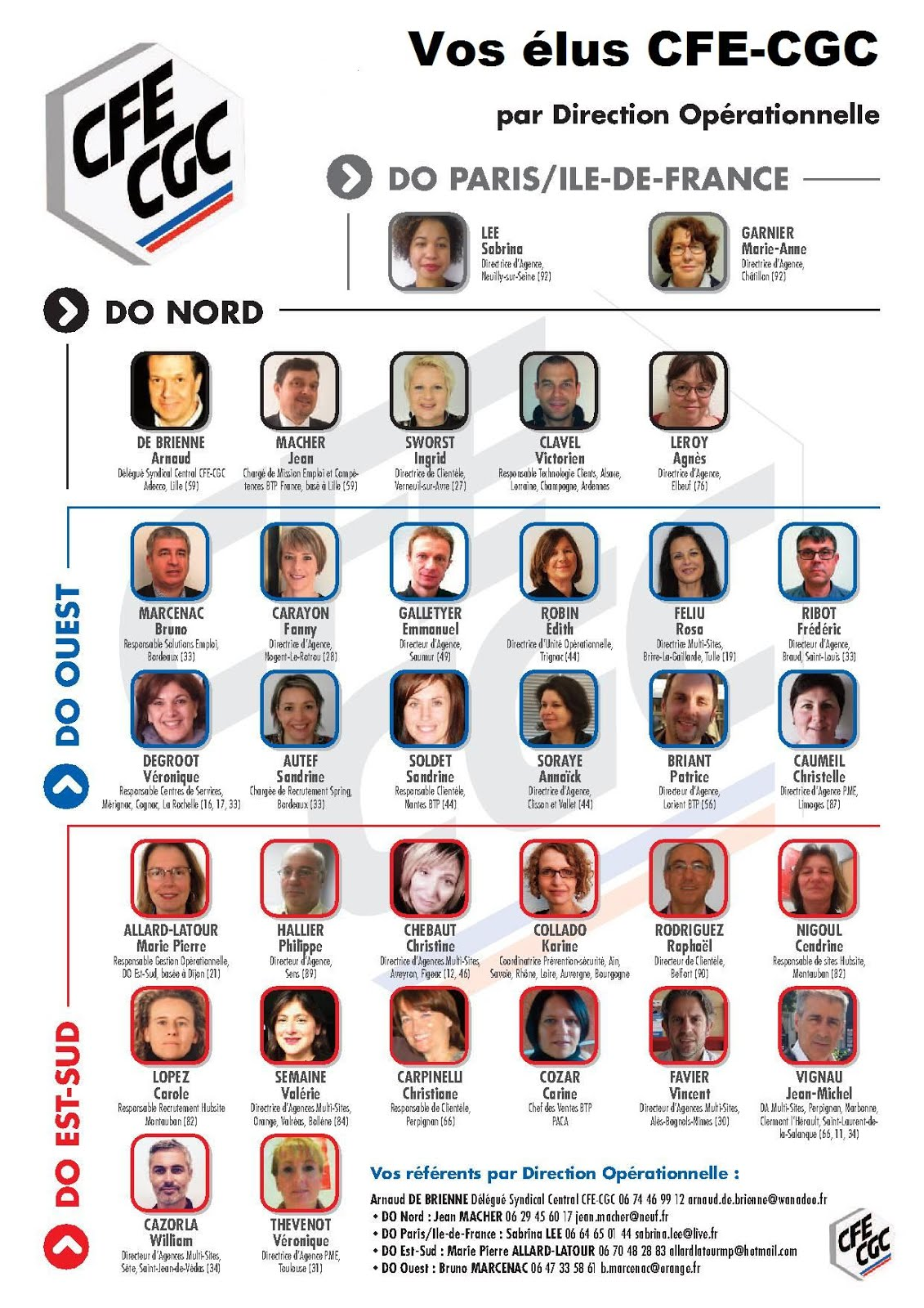Vos élus CFE-CGC Adecco des 4 Comités d'établissement