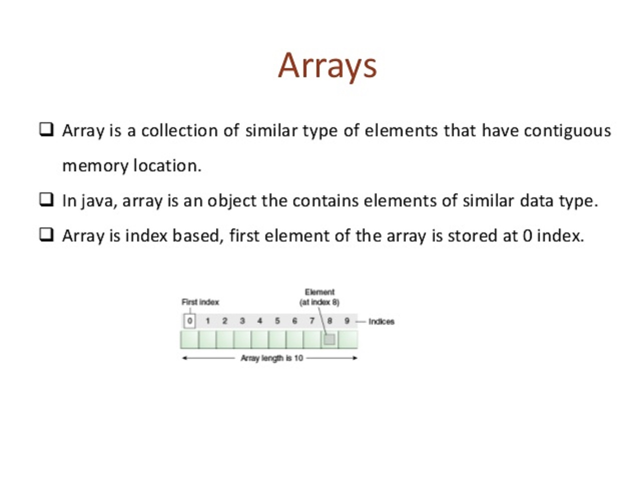 Java Array Interview Question Answer  Best Interview Answers