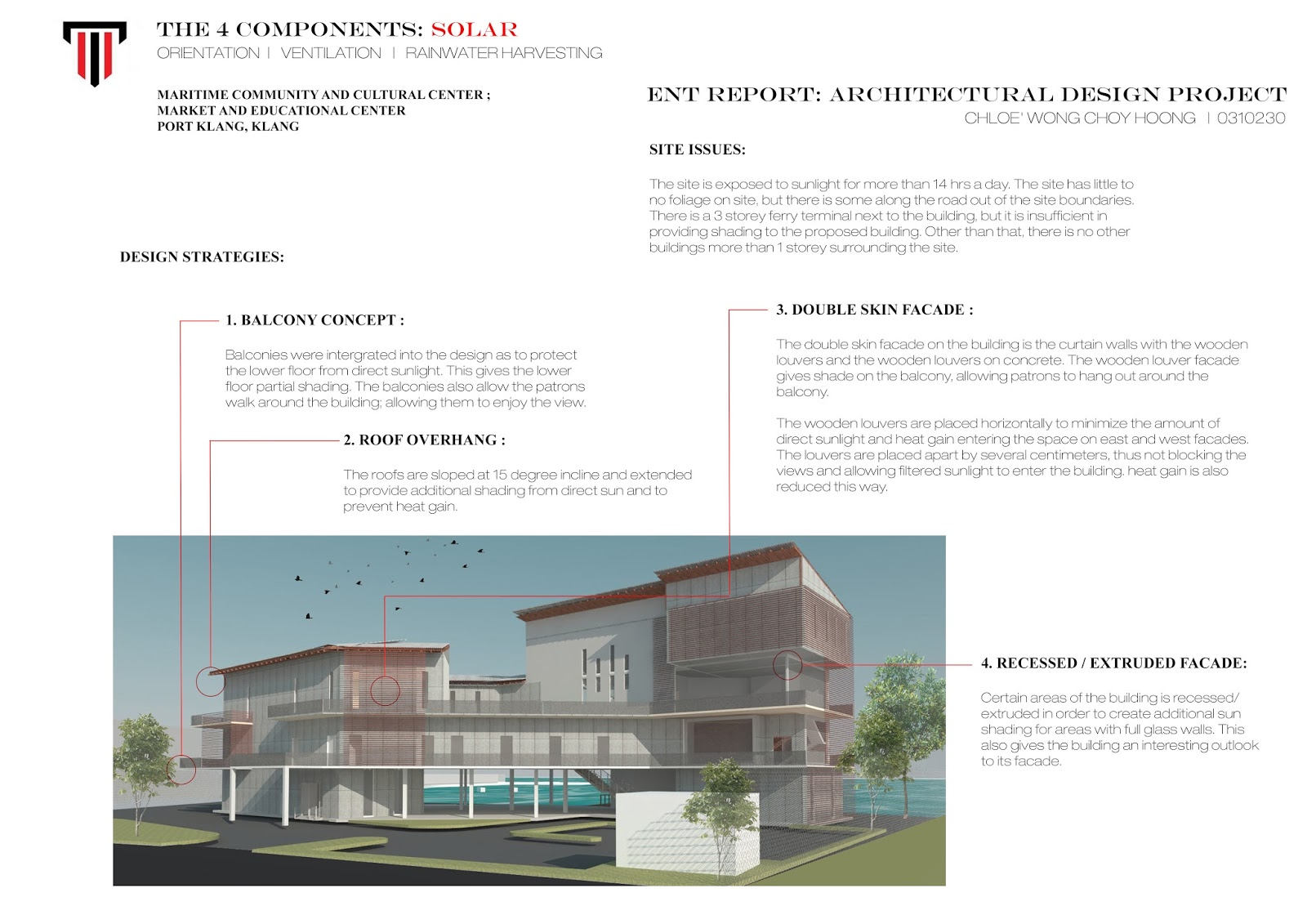 Awesome Produce A Formal Architectural Design Strategy That