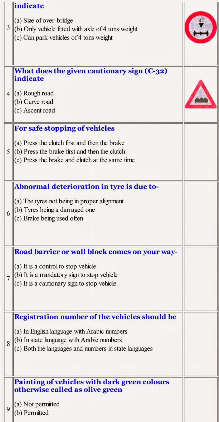 traffic model paper Driving license model test questions  signal other traffic and then pull into the street c proceed with caution when there is no traffic near by to cause an accident 9 on having changed your residential address from one to another, you should notify the rto within : a ten (10) days.