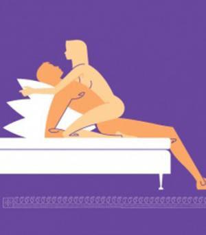Posisi Bercinta yang baik untuk wanita