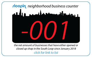 Sloopin 2018 Business Counter