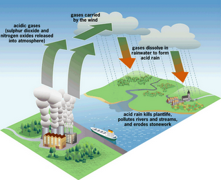 acid precipitation ia Acid rain is a broad term referring to a mixture of wet and dry deposition ( deposited material) from the atmosphere containing higher than normal amounts  of.