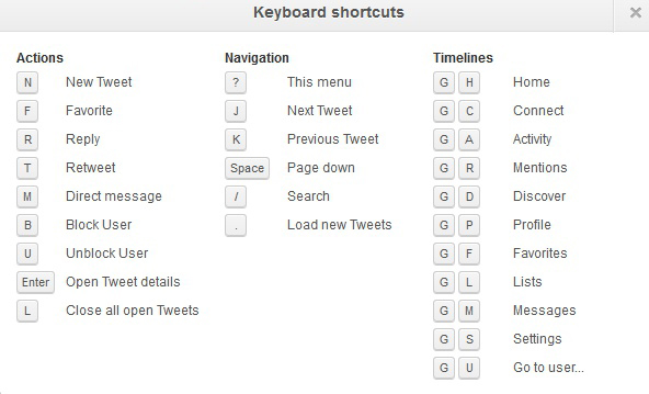 Twitter keyboard shortcut menu