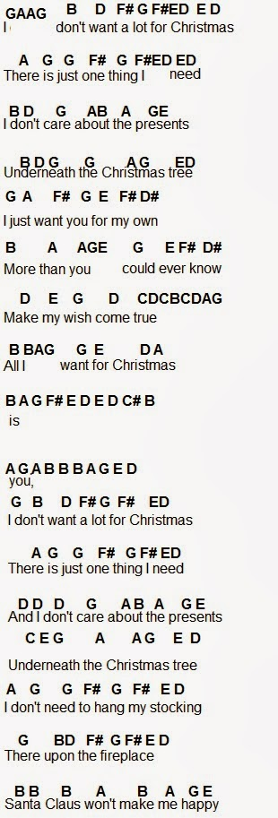 all i want for christmas is you - All I Want For Christmas Is You Mariah Carey Lyrics