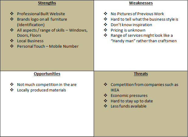 swot analysis of uk This free ebook explains how to analyze the external factors used in a swot analysis - download it now for your pc, laptop, tablet, kindle or smartphone.