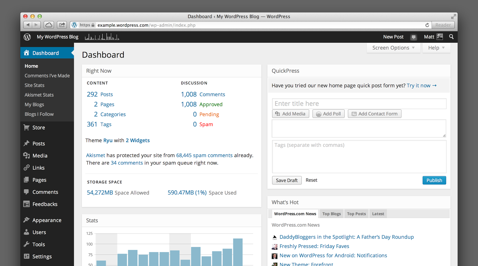 wordpress Dashboard  wp-admin