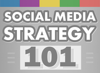 Social Media Strategy 101 [infographic], 20 tips