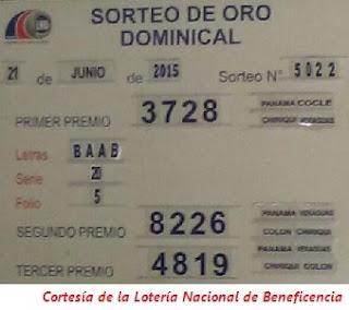 resultados-sorteo-domingo-21-de-junio-2015-loteria-nacional-de-panama-dominical