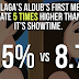 Eat Bulaga's AlDub's first meeting  rate 5 TIMES HIGHER THAN  It's Showtime.