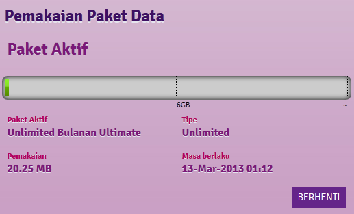 paket internet unlimited termurah 2013