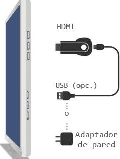 conectar chromecast al TV de esta manera
