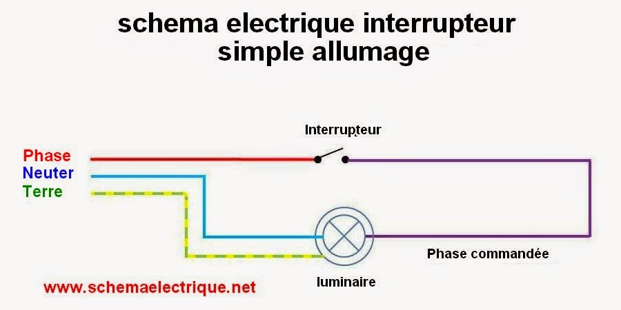 schema interrupteur simple allumage