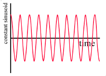 constant sinusoid