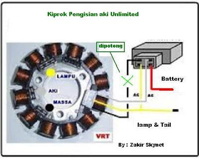 Mengapa ampere meter harus dipasang serials
