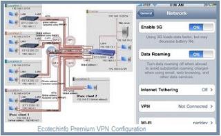 How to modify VPN?