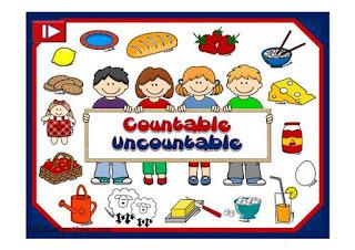 Countable dan Uncountable Noun