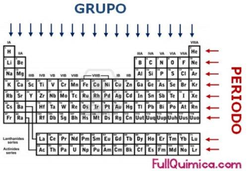 Bienvenido al mundo de ciencias iii quimica la tabla los cuatro bienvenido al mundo de ciencias iii quimica la tabla urtaz Image collections