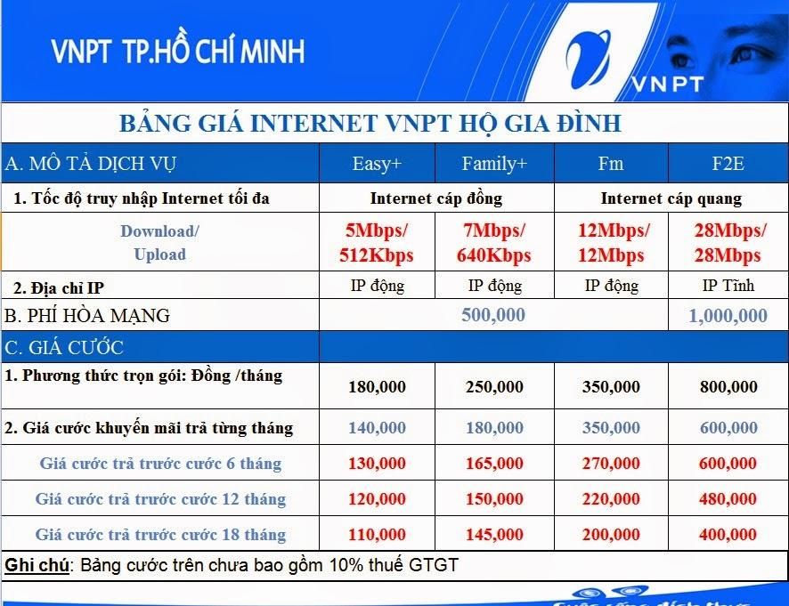 Khuyến mãi Dịch vụ lắp đặt internet VNPT quận 3 giá rẻ