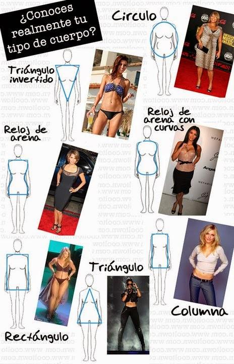 ¿Conoces tu tipo de cuerpo?