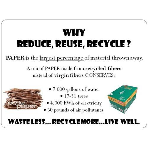 How to Recycle: Recycling Awareness Posters Campaign