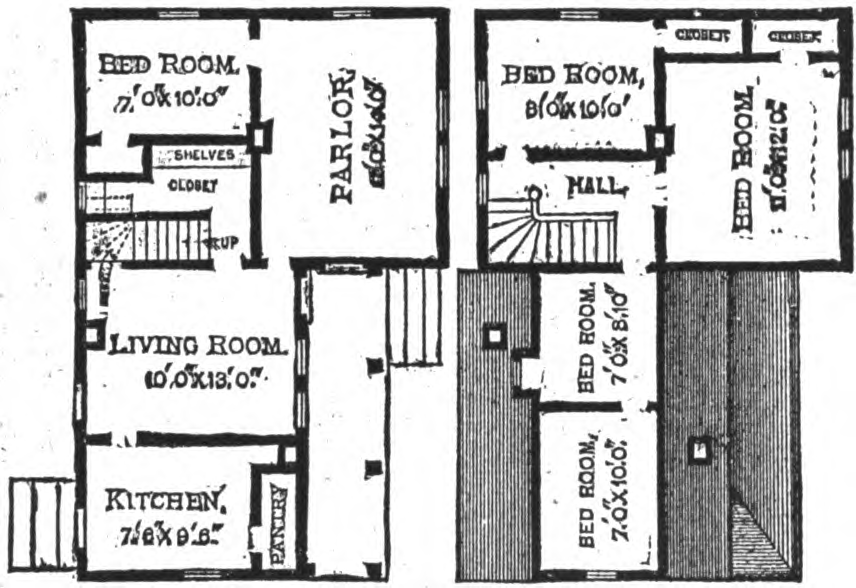 19th century historical tidbits 1895 rural house plans for 19th century floor plans