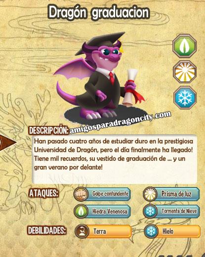 imagen de las caracteristicas del dragon graduacion