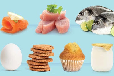 Vida útil de los alimentos