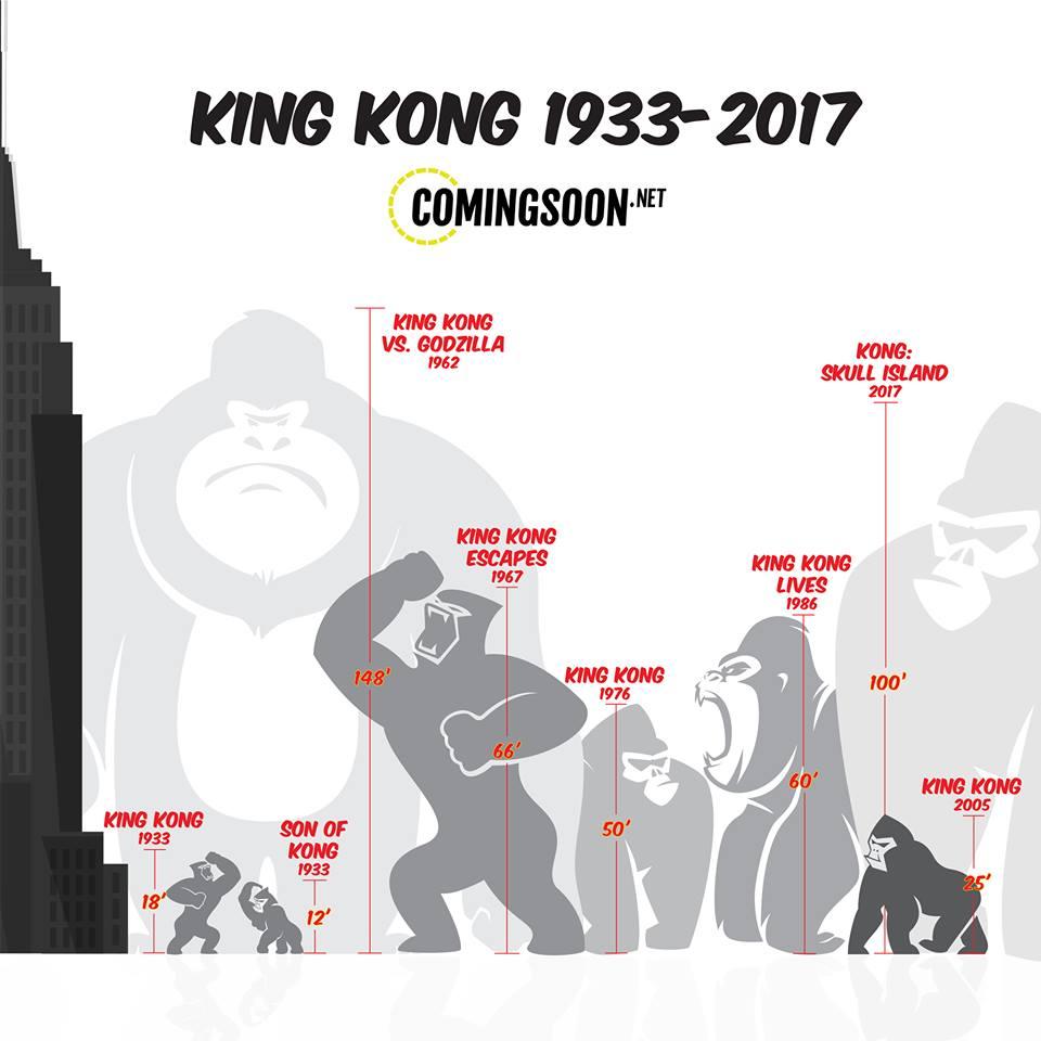 Alien Tower Kong Skull Island Versus Peter Jacksons King Kong
