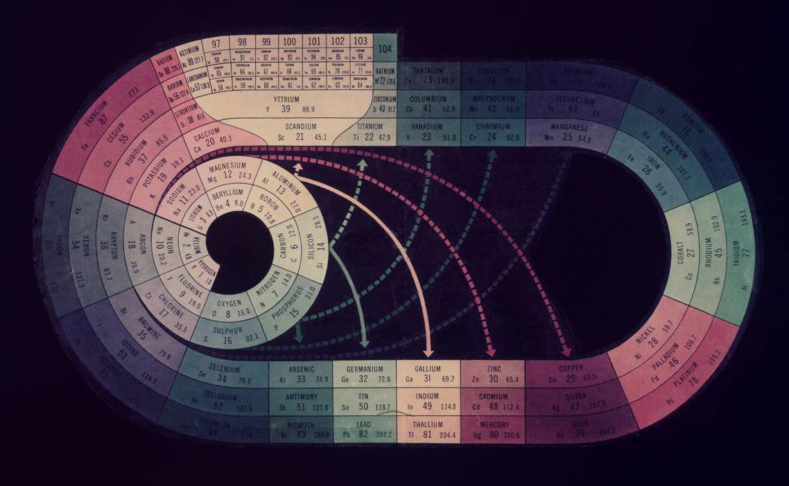 Eponymia elemental names boron periodic table found via uniform on tumblr urtaz Choice Image