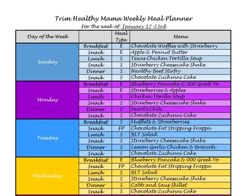 It's just an image of Superb Trim Healthy Mama Menu Plans