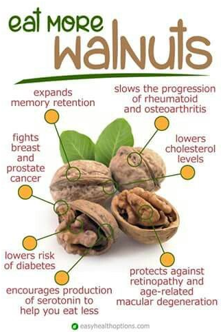 Eat More walnuts