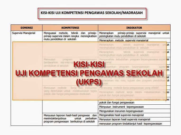 Kisi-kisi Uji Kompetensi Pengawas Sekolah (UKPS)