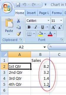 Cara mudah menambahkan diagram atau grafik di coreldraw belajar hasilnya kira kira seperti ini lah la wong ini hanya contoh selanjutnya seleksi semua objek diagram atau tekan ctrla di keyboard selanjutnya copy atau ccuart Images