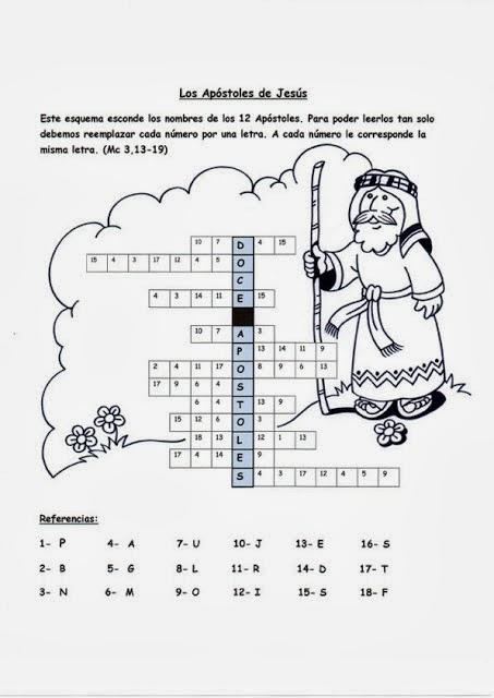 manual antiguo testamento escuela dominical