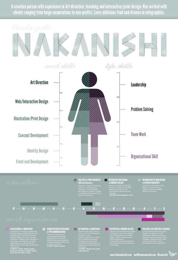 Resume_Makanishi