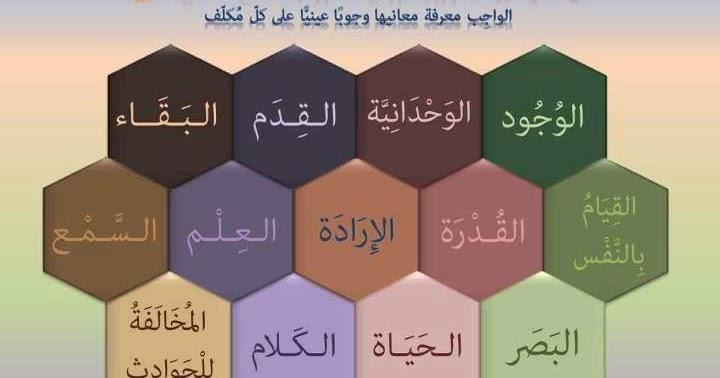 Seluruh Orang Mukallaf Wajib Mengetahui 13 Sifat Wajib Allah Ahmatika