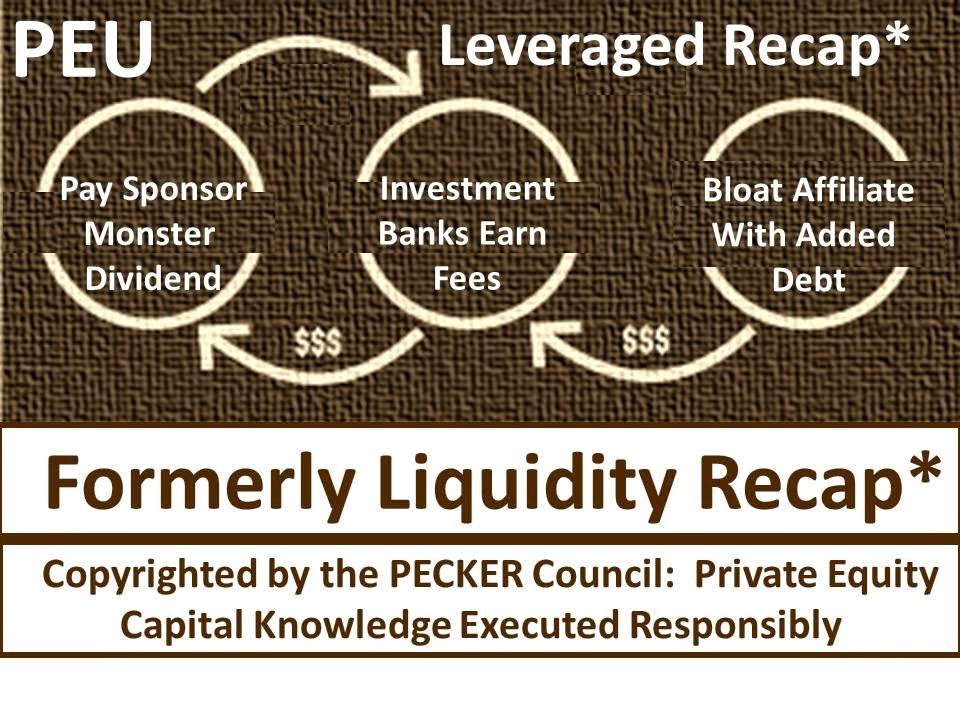 leveraged recap Two types of defensive scheme—leveraged buyout (lbo) and leveraged recapitalization (lr)—are examined in particular, this article examines (1) whether the two similar defensive tactics affect stockholder returns differently and (2) what firm attributes are associated with stockholder gains in lbo and lr announcements.