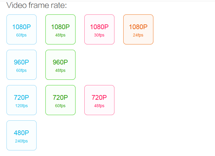 xiaomi yi camera video frame rate